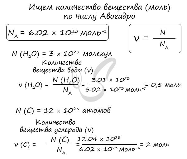 Число Авогадро пример