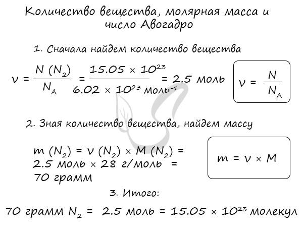 Молярная масса, количество вещества и число Авогадро