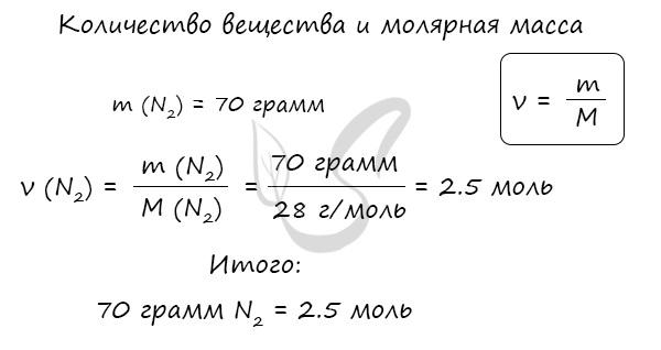 Молярная масса и количество вещества