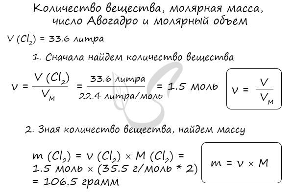 Молярная масса, количество вещества, число Авогадро и молярный объем