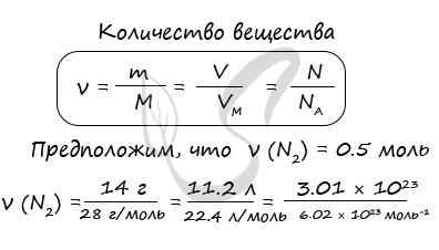 Количество вещества в химии