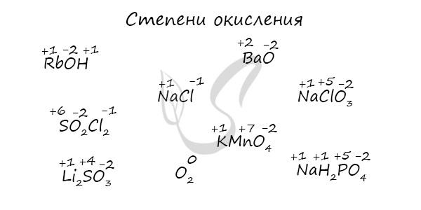 Степени окисления в веществах
