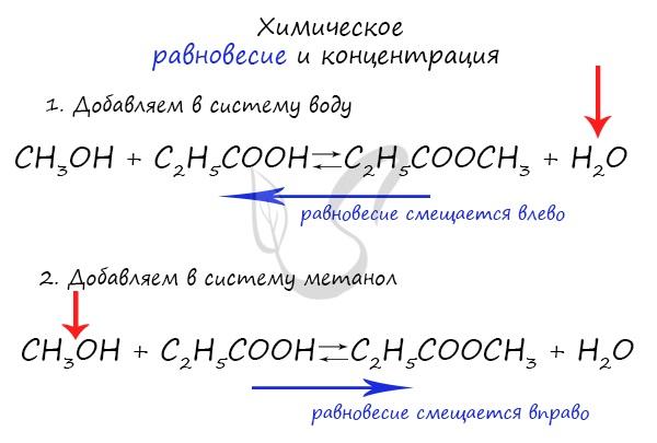 Химическое равновесие примеры решения задачи схемы решения задачи по математике 3 класс