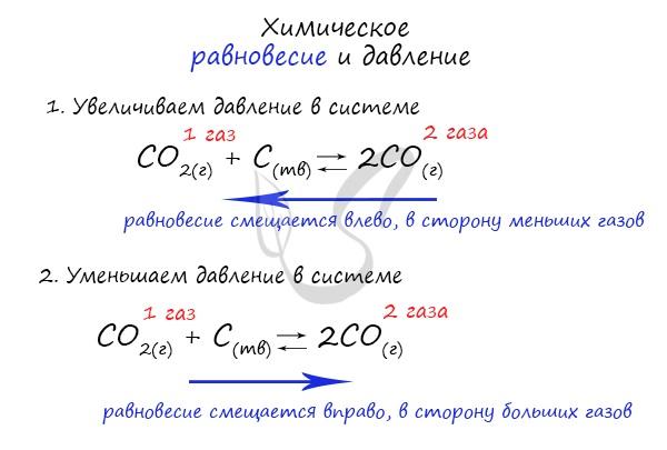 Задачи с решениями по химическому равновесию математика сочетание задачи с решениями