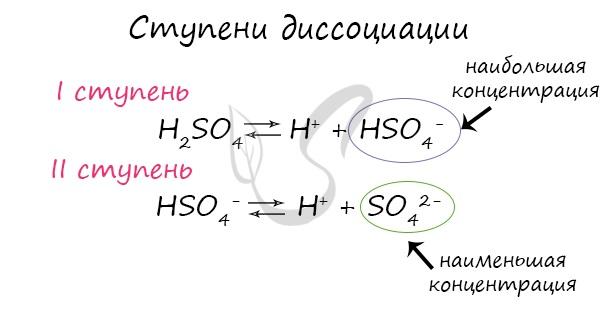 Ступени диссоциации серной кислоты