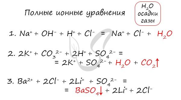 Полное ионное уравнение