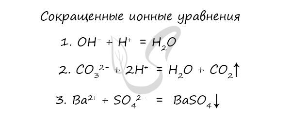Сокращенное ионное уравнение
