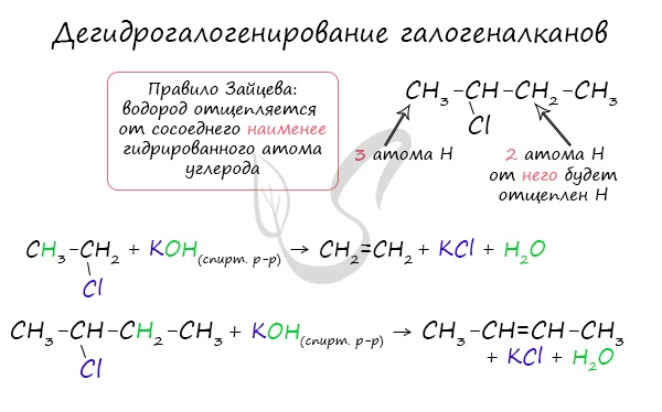 Дегидрогалогенирование галогеналканов