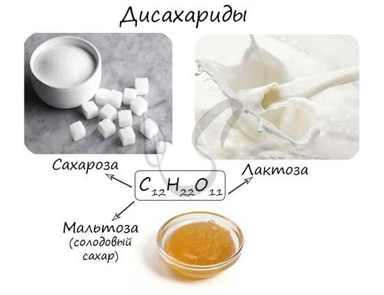 Олигосахариды, дисахариды
