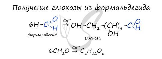 Получение глюкозы из формальдегида