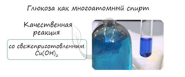 Глюкоза и гидроксид меди II