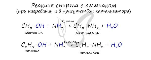 Получение аминов реакцией спирта с аммиаком
