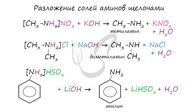 Разложение солей аминов щелочами