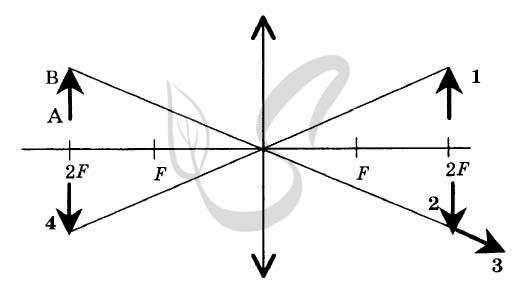 Задание ЕГЭ по физике